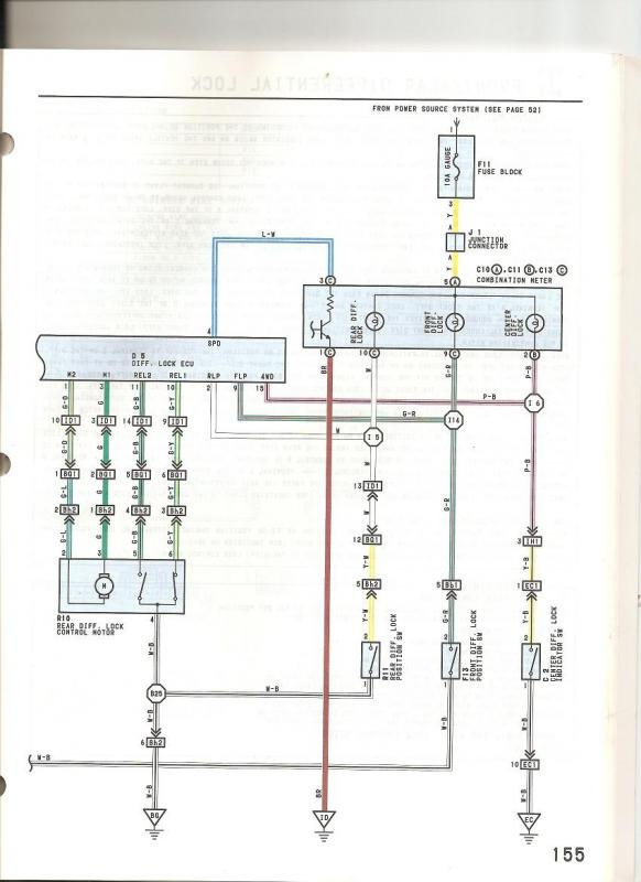 on off switch wiring diagram 3 pin wiring trd elockers with an fzj80 elocker ecu and switch on off switch wiring diagram inverter