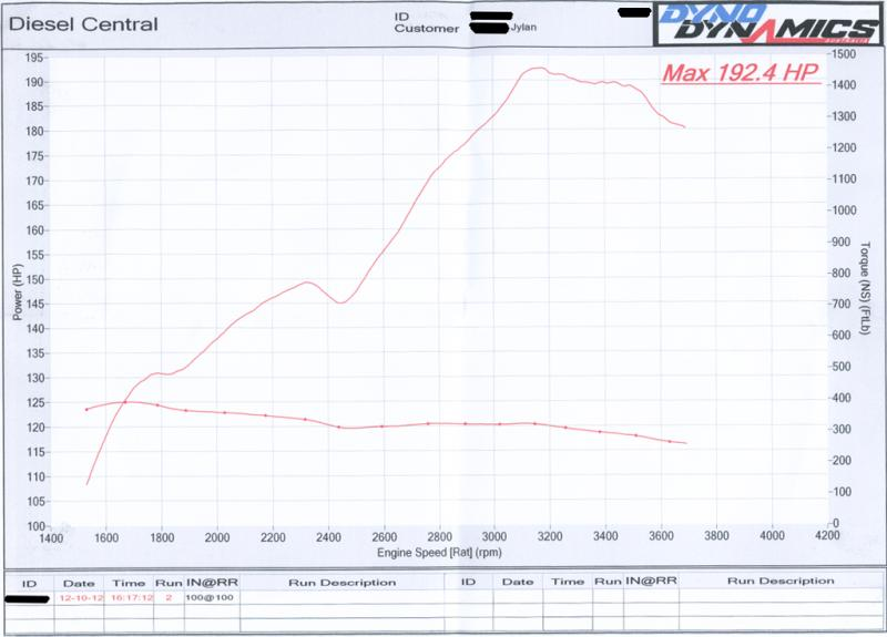 How much boost can 1HZ-T handle?   Page 5   IH8MUD Forum