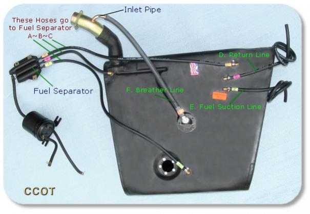 Fuel Evaporator Tank  Fuel Separator And Fuel Tank