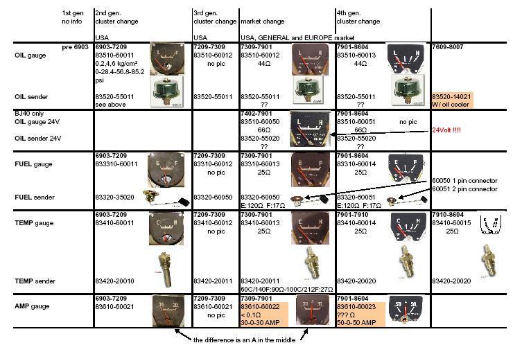 gauges and senders.JPG