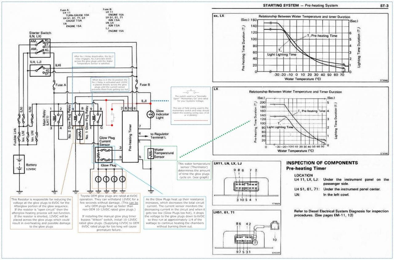 Glow Plug Relay Keeps Clicking Ih8mud Forum Diagram For 6 5 Diesel Wiring System Lj78