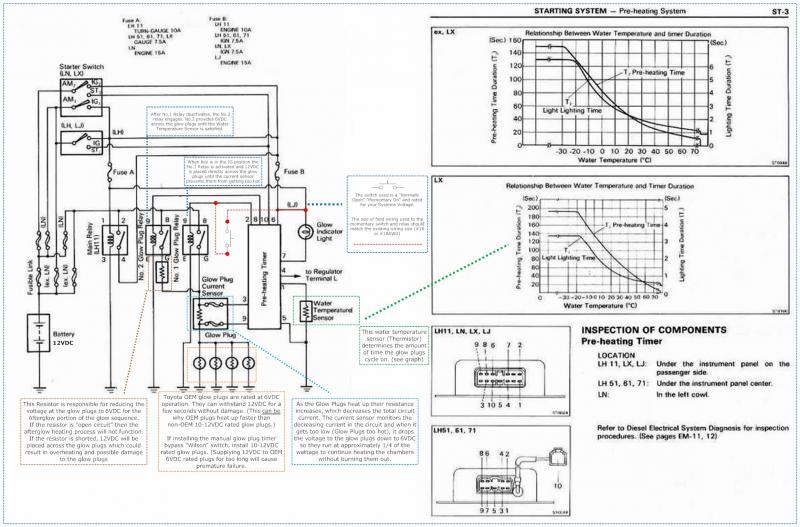 12v aust hj75 wilson switch install question ih8mud forum farmall h electrical wiring diagram farmall h electrical wiring diagram farmall h electrical wiring diagram farmall h electrical wiring diagram