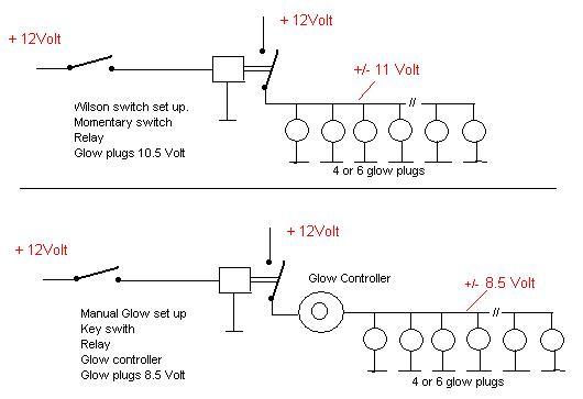 Glow Plug System Problems