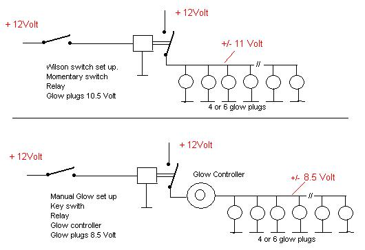 ford 900 wiring diagram fj55 wiring diagram 1985 2 4 diesel alternator problem ih8mud forum
