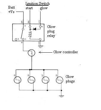 need village idiot style explanation wilson switch and glow plug vw glow plug relay wiring diagram at honlapkeszites.co