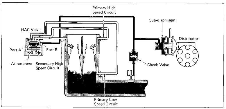 hac schematic.JPG