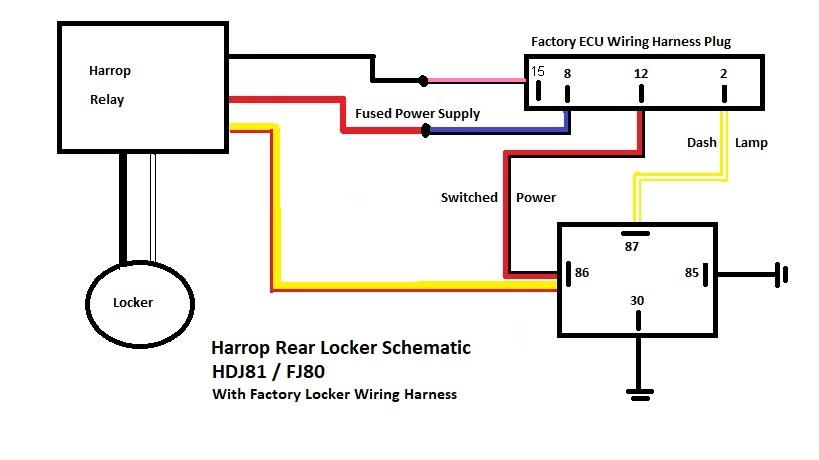 Harrop R-Locker.jpg