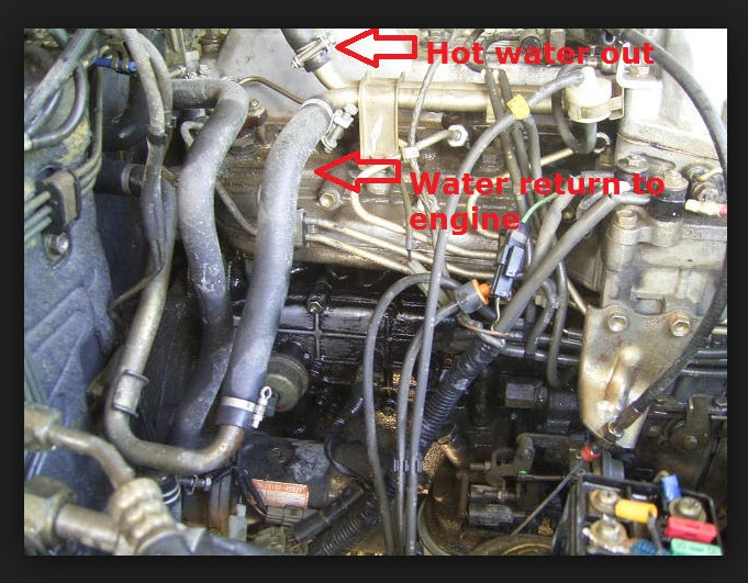 carb'd 350 swap heater hose routing? ih8mud forum
