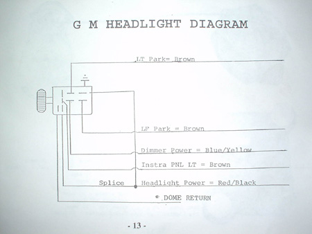 headlight switch ih8mud forum ez wiring headlight switch diagram at panicattacktreatment.co