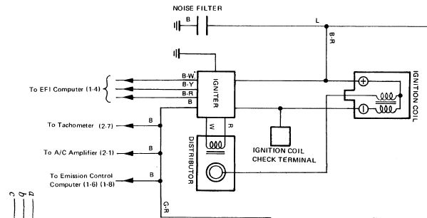 Toyota 20r Distributor Wiring Diagram Schematics 1980 Ih8mud Forum 1990 Pickup Engine: 85 Toyota Pickup Wiring Diagram At Executivepassage.co
