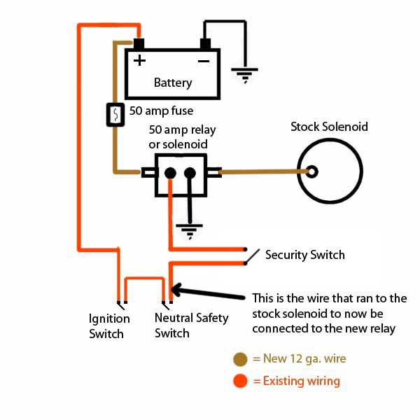 wiring diagram for st85 solenoid wiring discover your wiring starter ignition circuit thought ih8mud forum