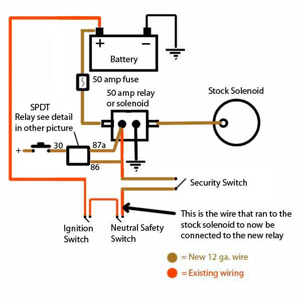 ignition bypass wiring with push button relay jpg.233644 ford solenoid wiring diagram ford wiring diagrams for diy car  at mifinder.co
