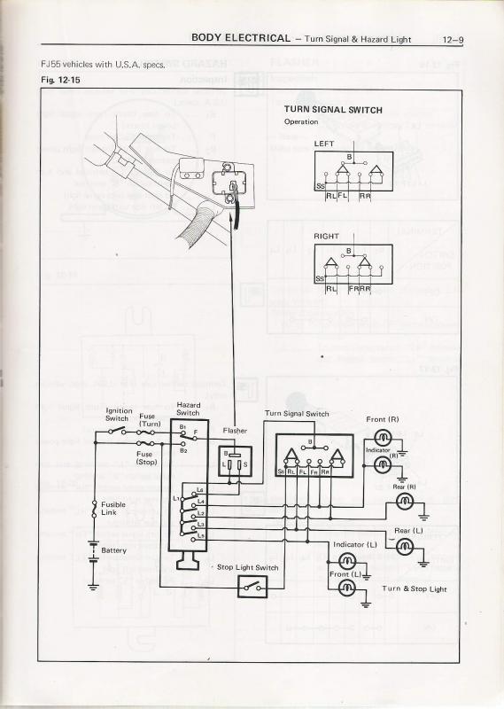 fj40 painless wiring harness fj40 image wiring diagram fj40 wiring harness fj40 image wiring on fj40 painless wiring harness
