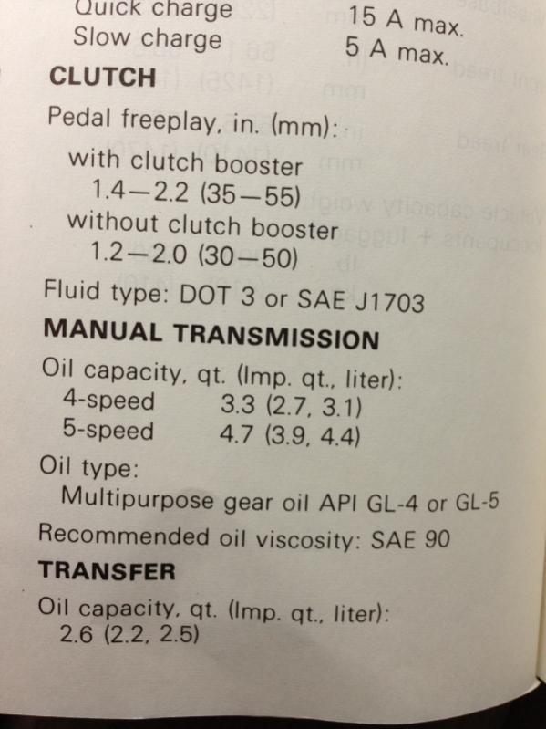 Fj60 manual transmission fluid capacity | IH8MUD Forum
