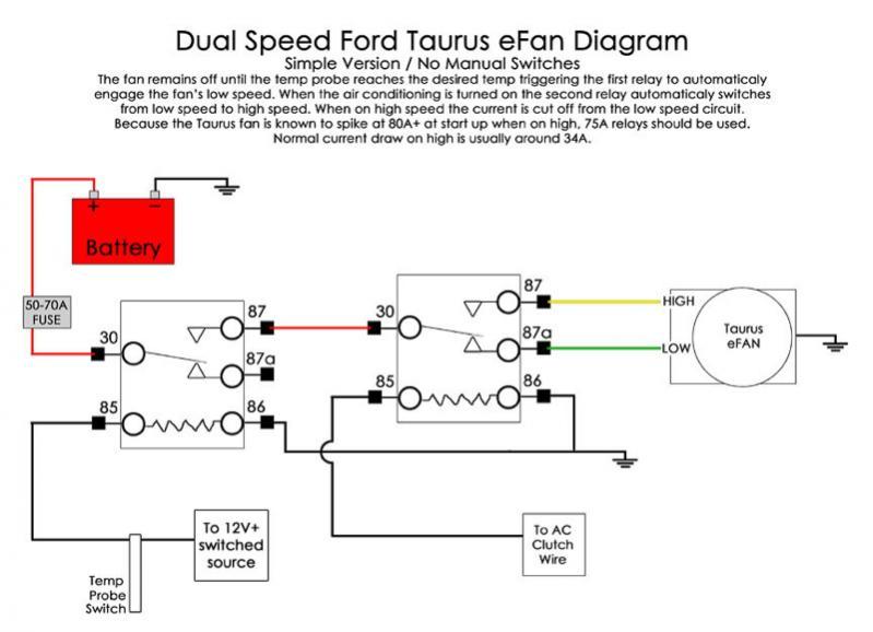 Ford Taurus Fan Wiring Ih8mud Forumrhforumih8mud: Ford Taurus Electric Fan Wiring Diagram At Gmaili.net