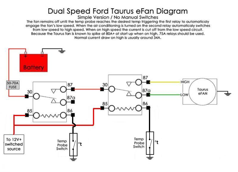 ford taurus fan wiring | ih8mud forum  ih8mud forum