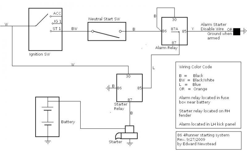 22re cold start wiring diagram no start sometimes  ih8mud forum  no start sometimes  ih8mud forum