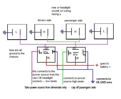 9006 bulb wiring diagram further headlight relay wiring diagram on rh grooveguard co Headlight Socket Wiring Diagram Ford Headlight Switch Wiring Diagram