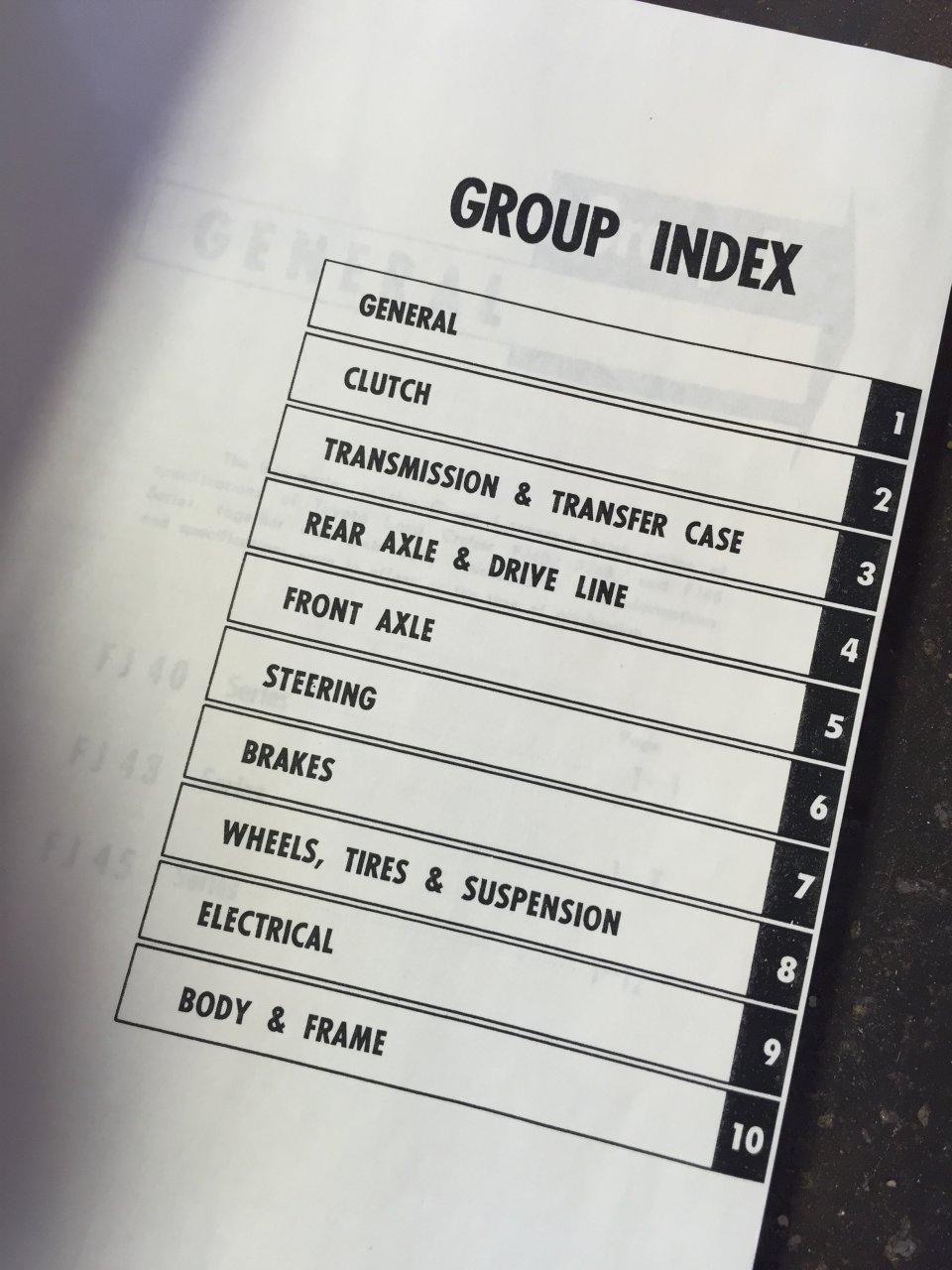 Fj40 Repair Manual