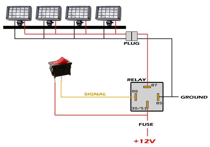 aux light wiring diagram needed ih8mud forum auxiliary switch wiring diagram at alyssarenee.co
