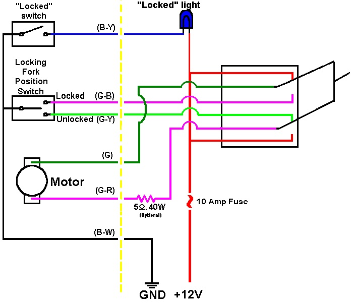 elocker wiring and control