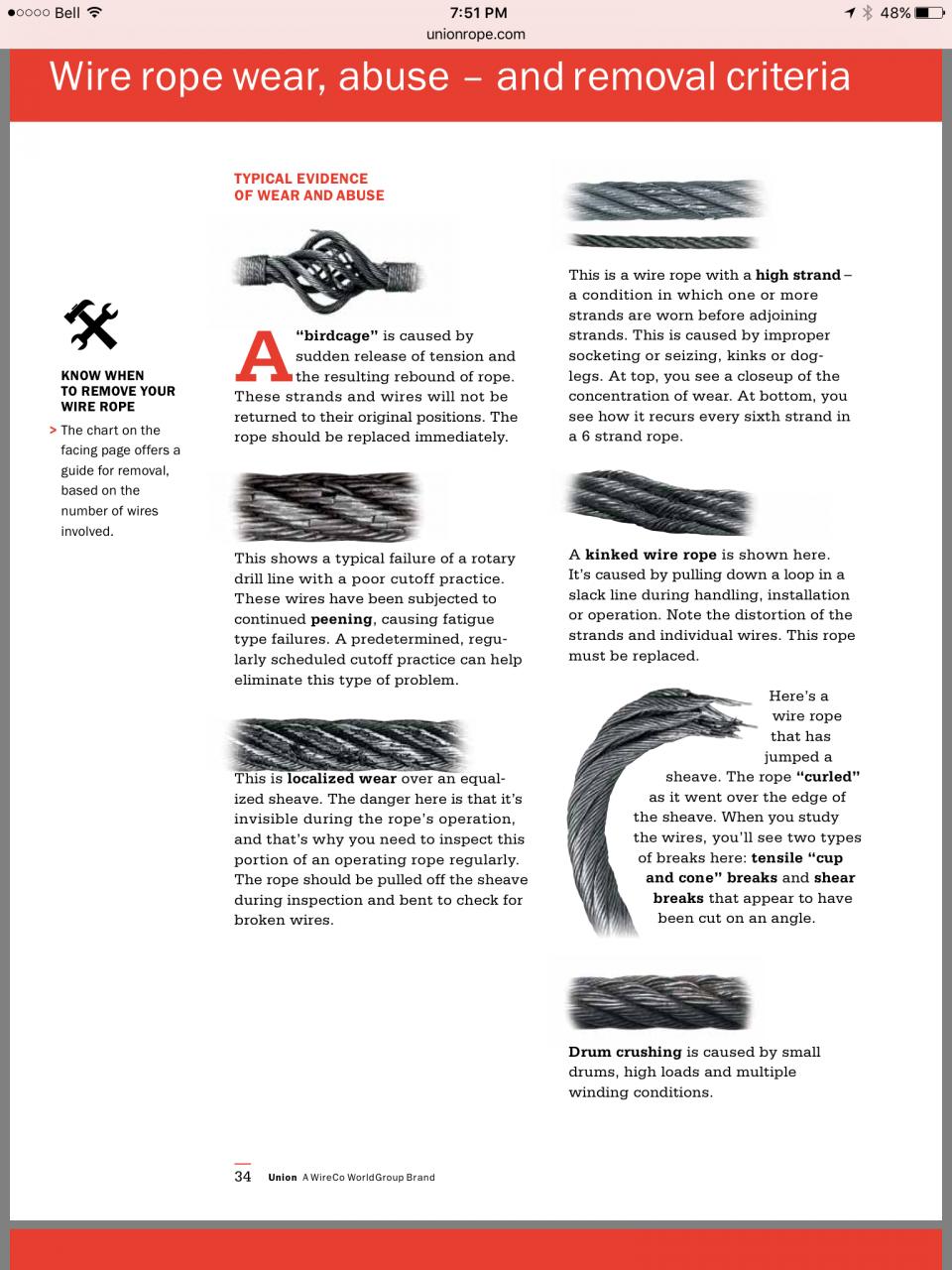 steel cable kinks | IH8MUD Forum