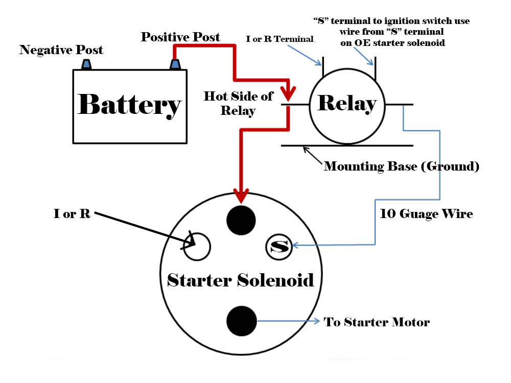 Solenoid Wiring Diagram from forum.ih8mud.com