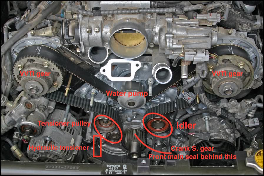 2006 Tundra Timing Belt Replacement on toyota highlander timing chain replacement