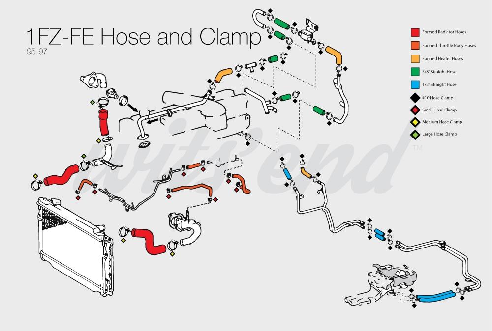 Land Cruiser Hose Diagram.jpeg