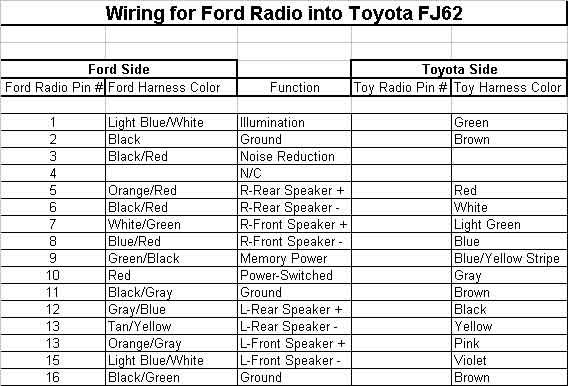 Toyota mr radio wiring diagram get free image
