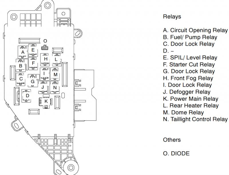 fog lamp relay location issues q's need help ih8mud forum toyota land cruiser wiring diagrams 100 series at mr168.co