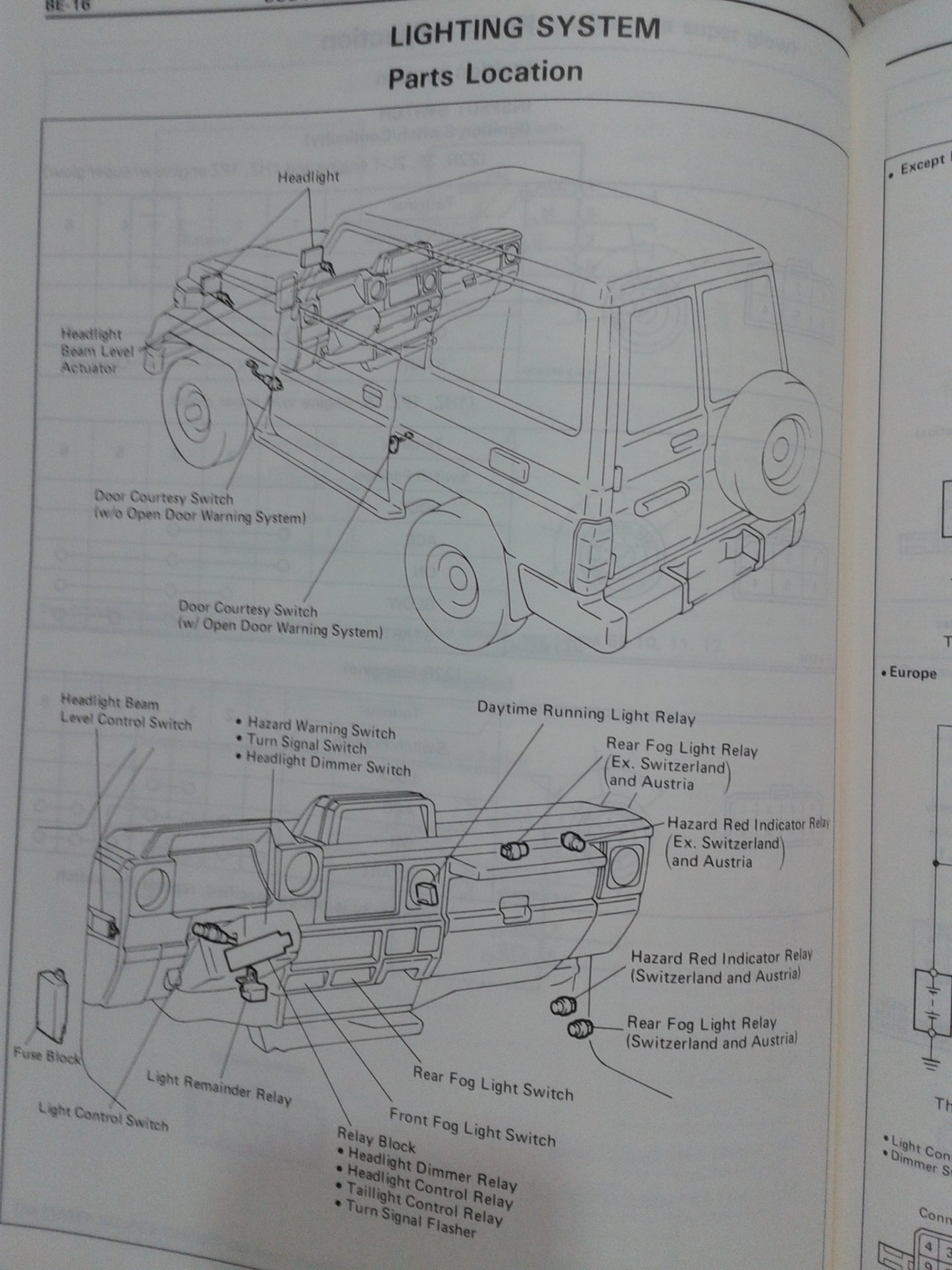 Bj74 Wiring Diagram Library Automotive Relay For Fog Light