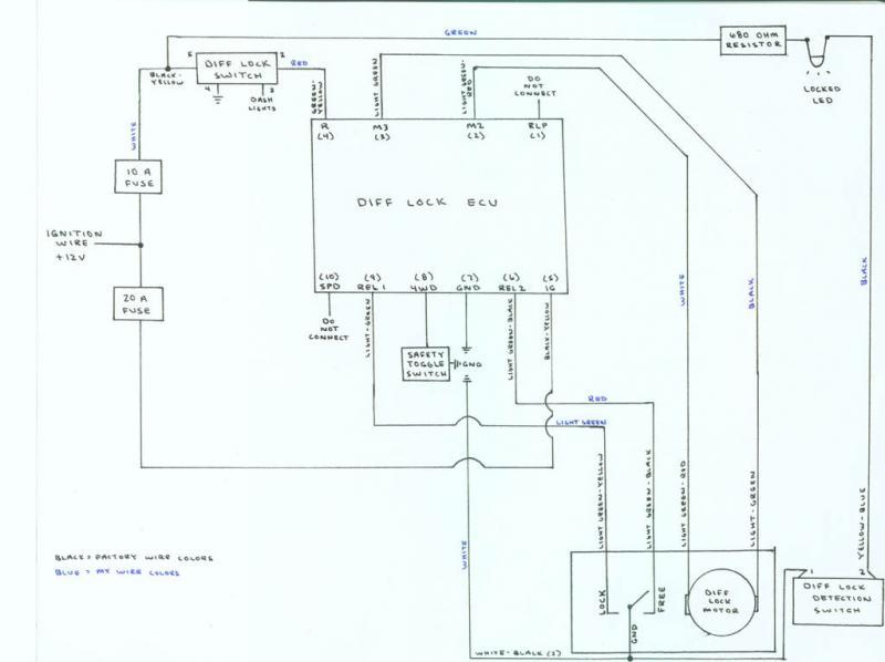 Elocker Control Module