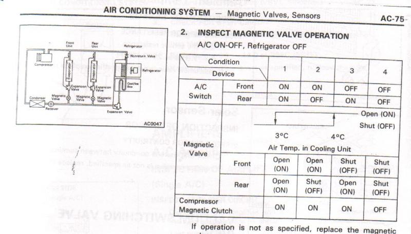 jdm console refrigerator retrofit? ih8mud forum engel fridge wiring diagram at n-0.co