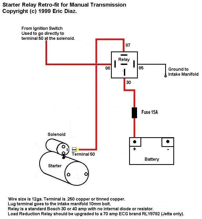 Manual starter wiring diagram wiring automotive wiring diagram manual glow plug help ih8mud forum manual starter wiring diagram at elf jo asfbconference2016 Images