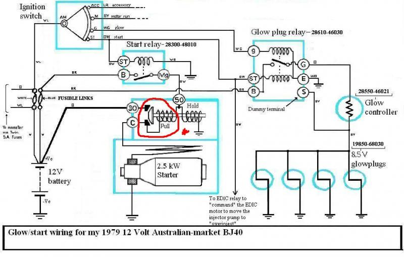 kubota wiring diagram wiring diagram i need to get a wiring diagram for my bx25 id like rewire source kubota l3400 wiring diagram discover your