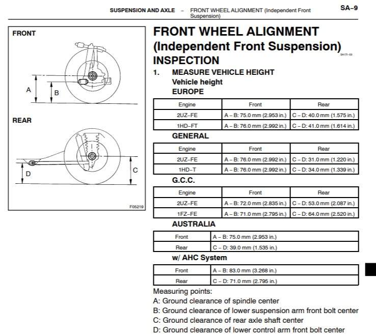 Measure Vehicle Height - Independent Front Suspension.jpg
