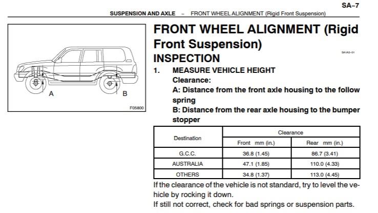 Measure Vehicle Height - Rigid Front Suspension.jpg
