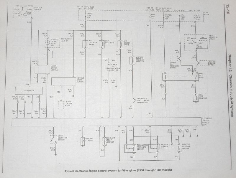 gm column wiring code gm automotive wiring diagrams montesswiring01ap0 jpg gm column wiring code montesswiring01ap0 jpg