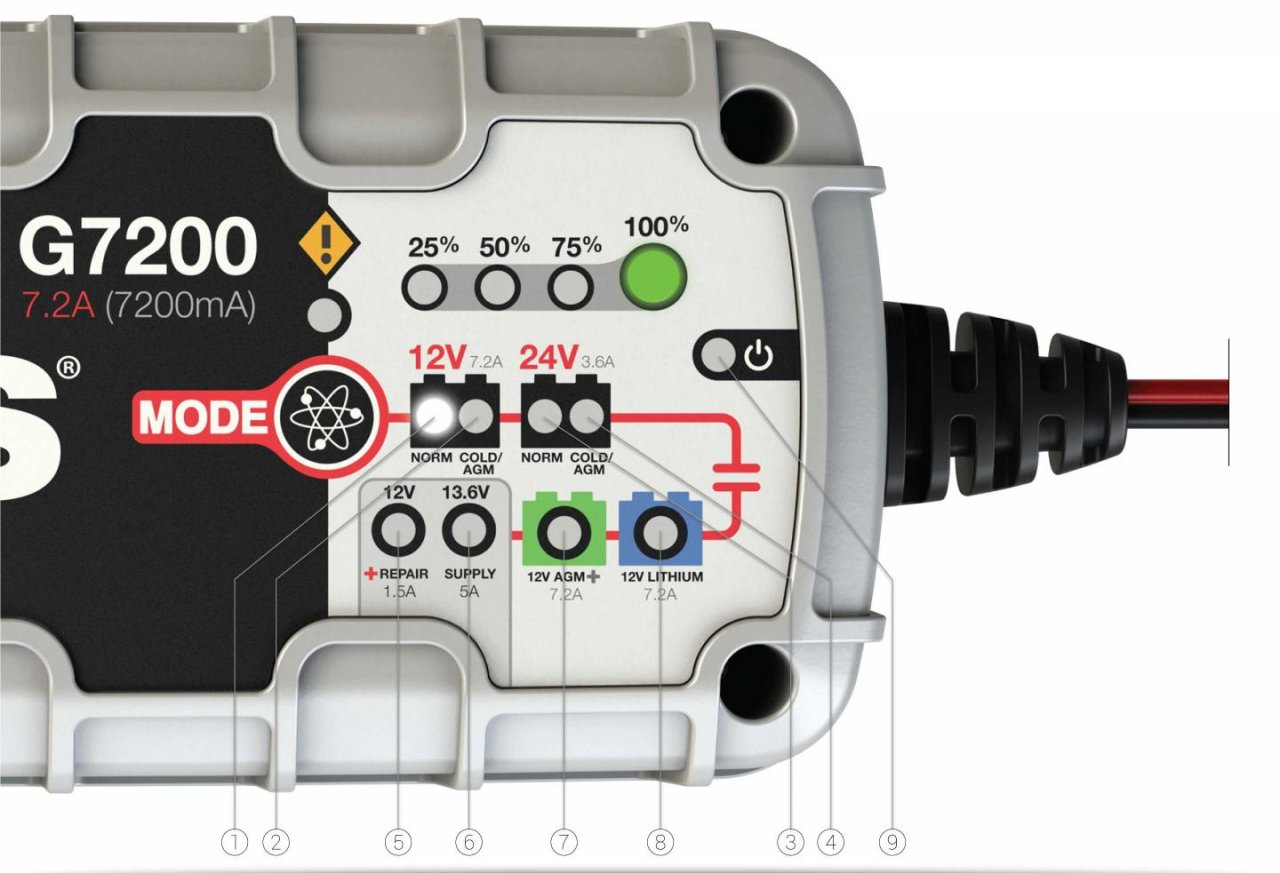 24v Float Maintenance Battery Charger Ih8mud Forum Noco Wiring Diagram Genius G7200 Interface Charging Modes