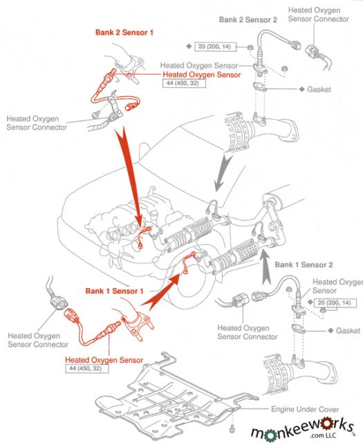 O2 Sensor Code P0135 Replace All on Toyota 4runner V6 Engine Diagram