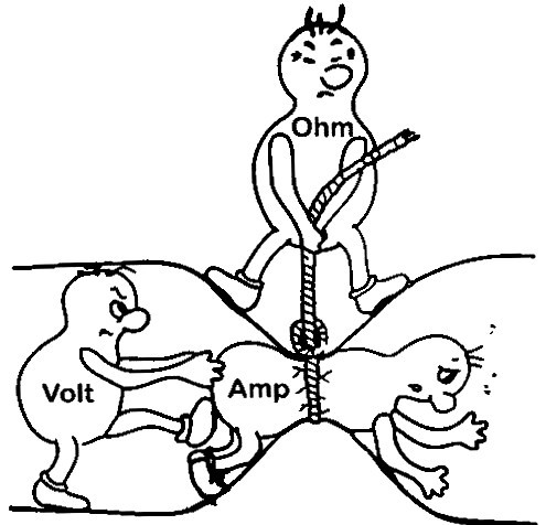 Ohms-law-cartoon-by_unknown.jpg