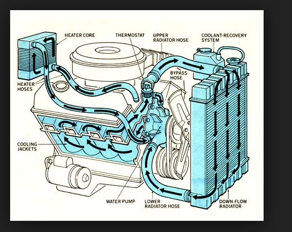 350 vortec heater core diagram schematics wiring diagrams u2022 rh seniorlivinguniversity co