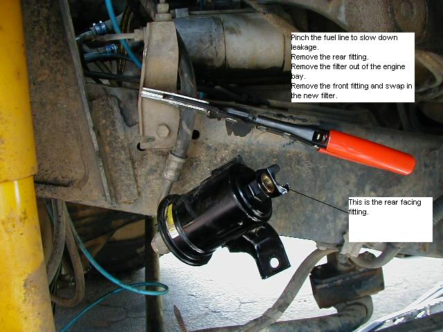 How The Do You Change Fuel Filter Ih8mud Forumrhforumih8mud: 96 Toyota Pickup Fuel Filter Location At Gmaili.net