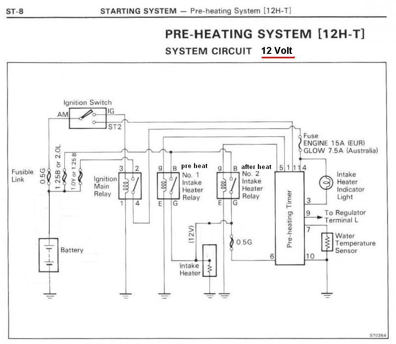 which plugs should i be running b, 2b, 3b, h and 2h diesels hj75 wiring diagram at bayanpartner.co