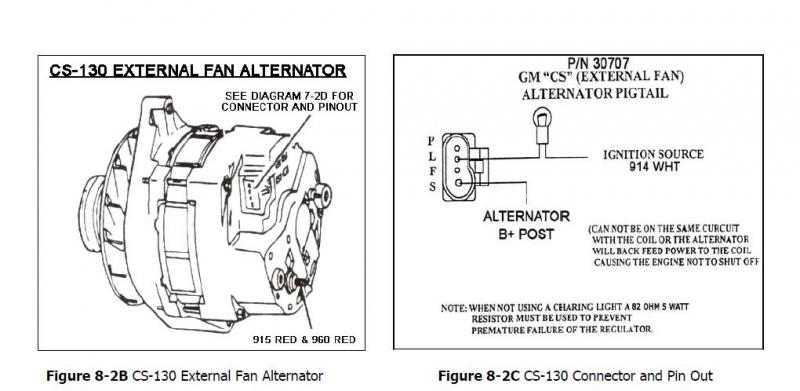 3 Wire Alternator Wiring Diagram Chevy - Wiring Diagram Qubee Quilts
