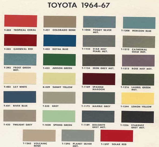 Color Codes  GM Paint CrossReference