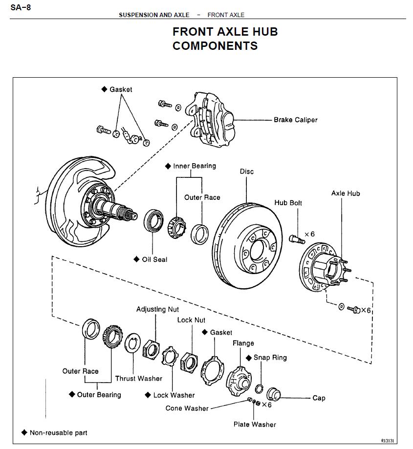 Parts, front axle hub, pg SA-8 (RM432U).png