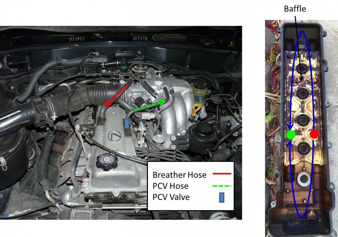 PCV System with the TRD Supercharger | IH8MUD Forum