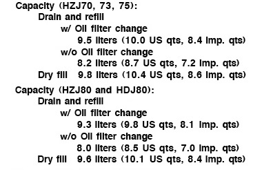 Max Ellery Manual Oil Capacities are wrong! | IH8MUD Forum